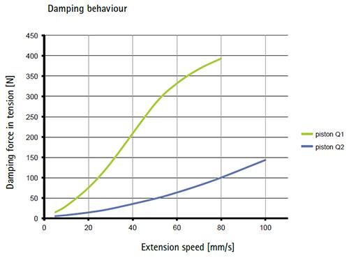 график для suspa 16-12