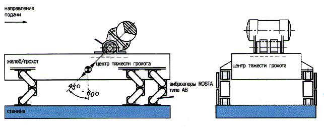 Схема привода с электровибратором на упругой подвеске